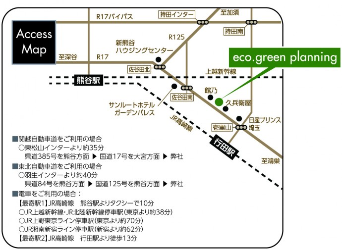 ECO-MAP